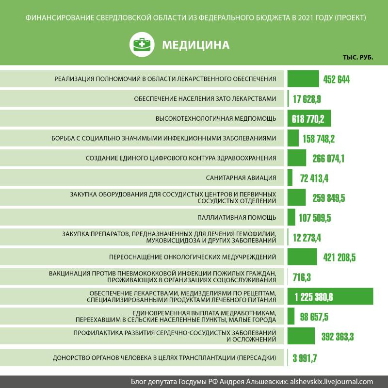 Таблицы-бюджет5.jpg