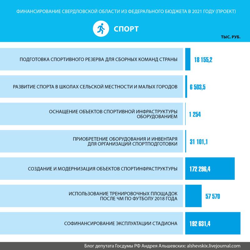 Таблицы-бюджет9.jpg