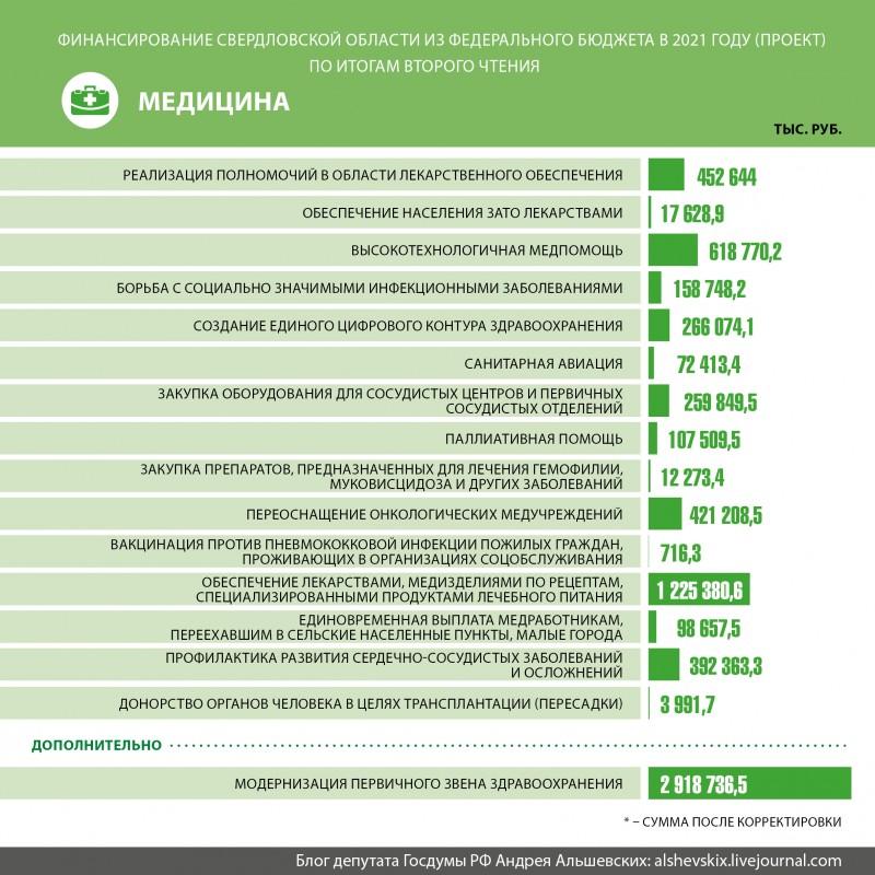 Таблицы-бюджет_2чтение1.jpg