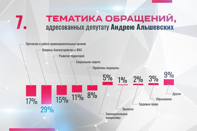 статистика7.jpg