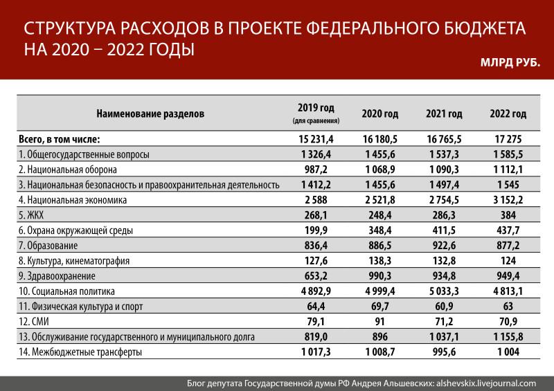 Структура расходов.jpg