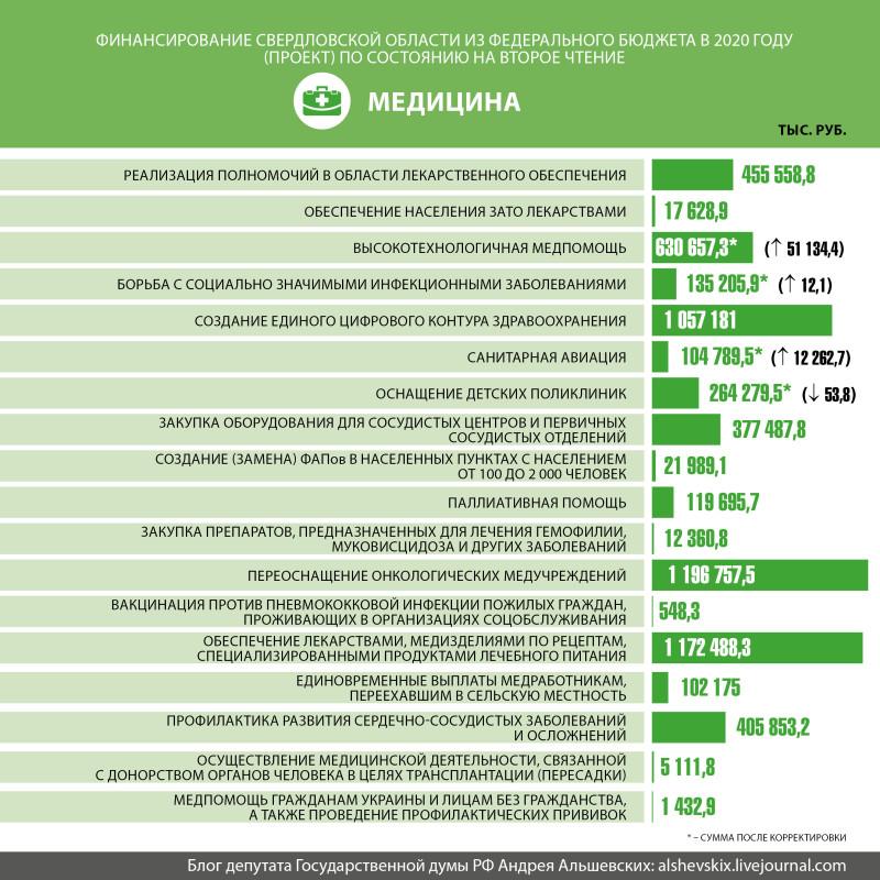 Таблицы-бюджет4.jpg
