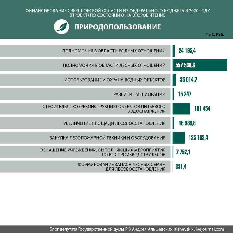 Таблицы-бюджет6.jpg