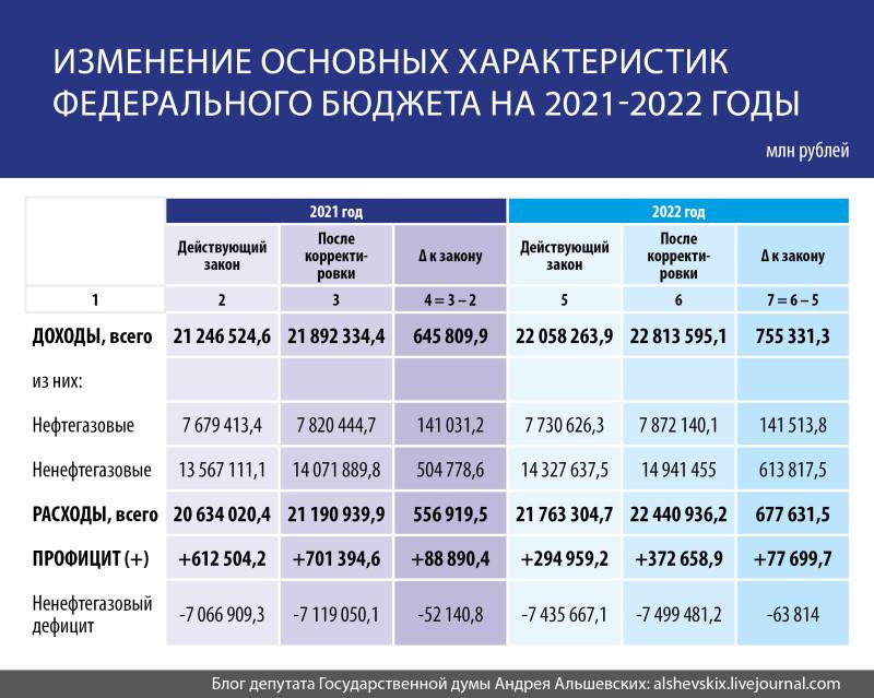 Таблица бюджет 20202.jpg