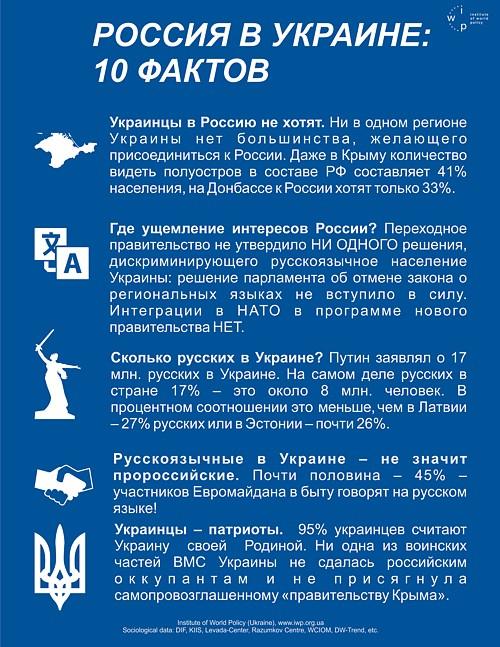 Россия в Украине: 10 фактов иностранным друзьям