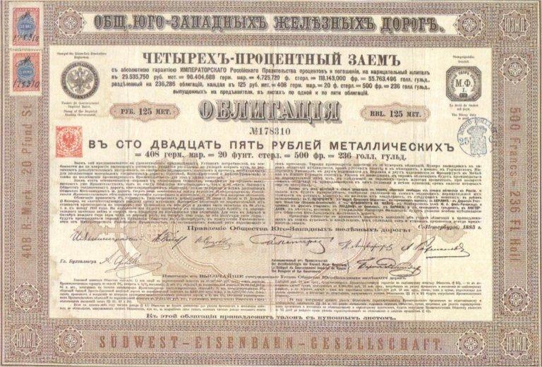 кредиты в банке украины