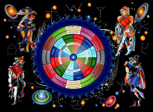 Матричный Круг Верховного Зодиака ..