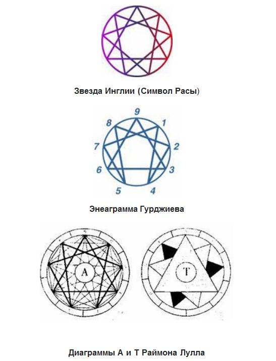разница между знаком и символом культурология