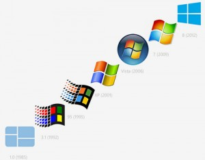 The-backward-evolution-of-the-Microsoft-Windows-logo