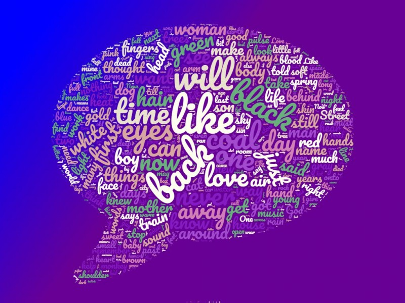 poetry-wordcloud