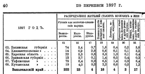 Mendeleev_K_poznaniyu_Rossii_1907