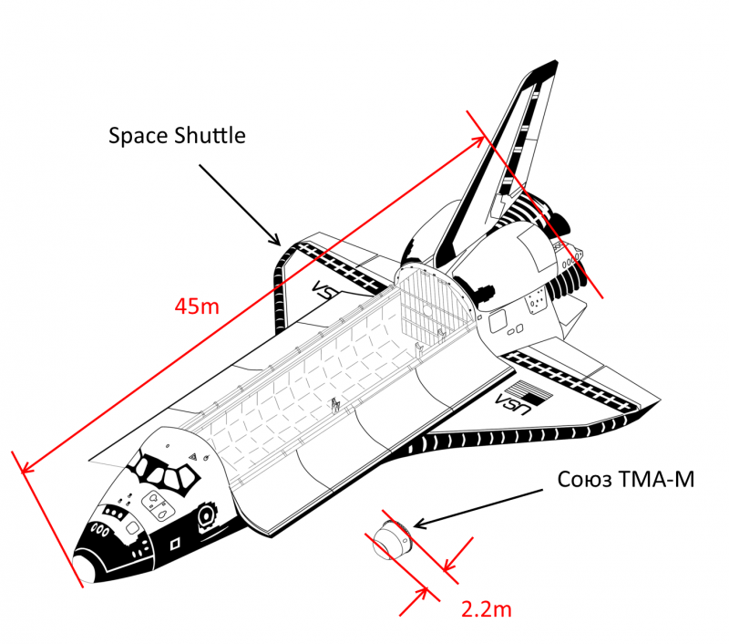 Space_Shuttle_vs_Soyuz_TM.png