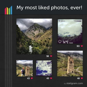Statigram-my-top-five-photo (август 2013)