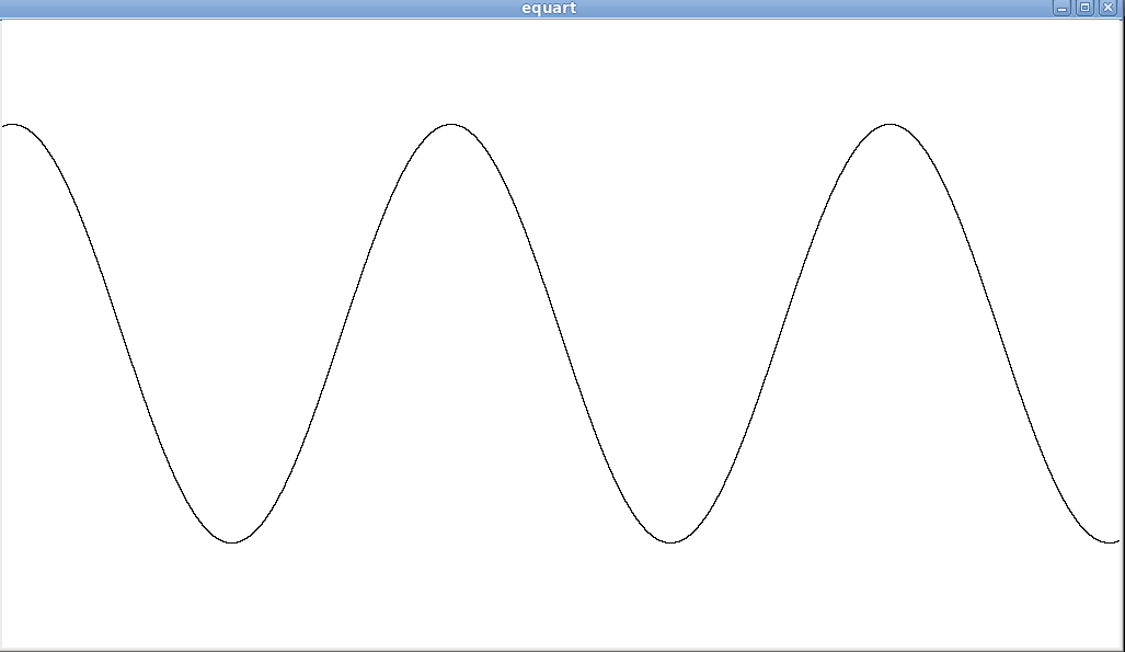It's a sine! It's insane!