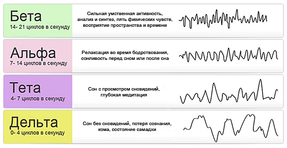 theta-ritm2