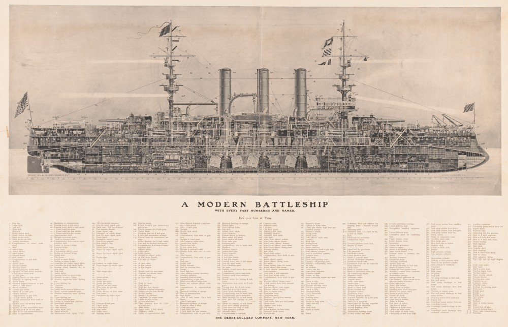 A modern battleship, with every part numbered and named (~1904)