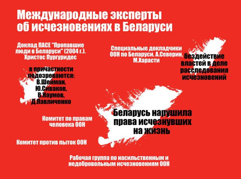 США и ЕС использует исчезновения оппозиционных политических лидеров против всего белорусского народа, который должен пожинать последствия существующего в Беларуси режима даже на международном уровне, а завтра, если исчезновения и убийства будут продолжаться, это может быть еще одной причиной введения НАТО на территорию страны со всеми страшными последствиями для белорусов.