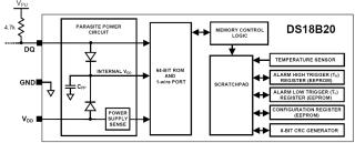 Микросхема DS18B20 это термометр с цифровым вводом/выводом, работающий с точностью =0.5 C. Данные считываются через...