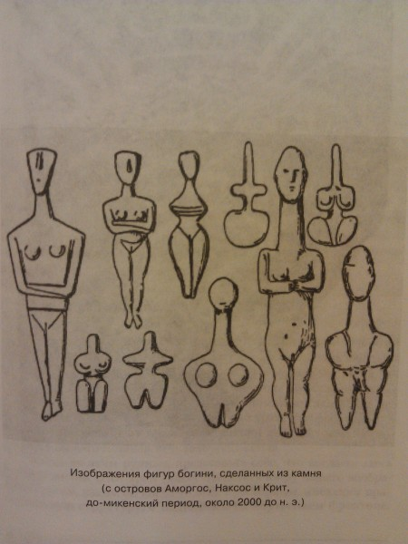 Изображения фигур богини, сделанных из камня (с островов Аморгос, Наксос и Крит)
