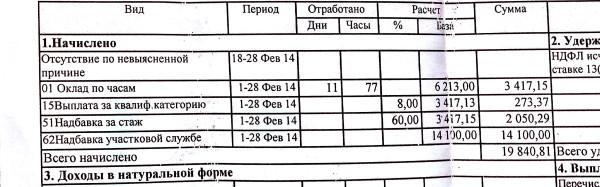 zarplata2014