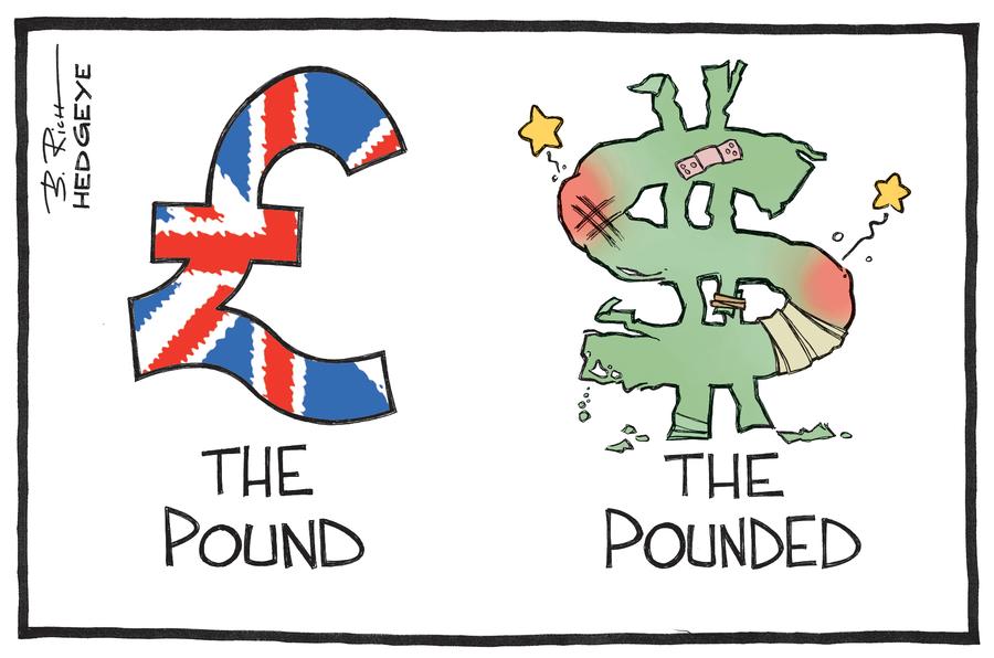 игра валютами