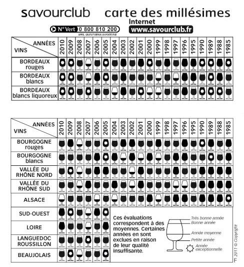 carte-millesime-2010-FR