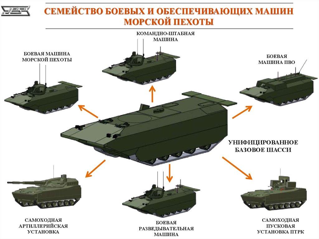 Marine Assault vehicle (platform BMMP) 1031989_original