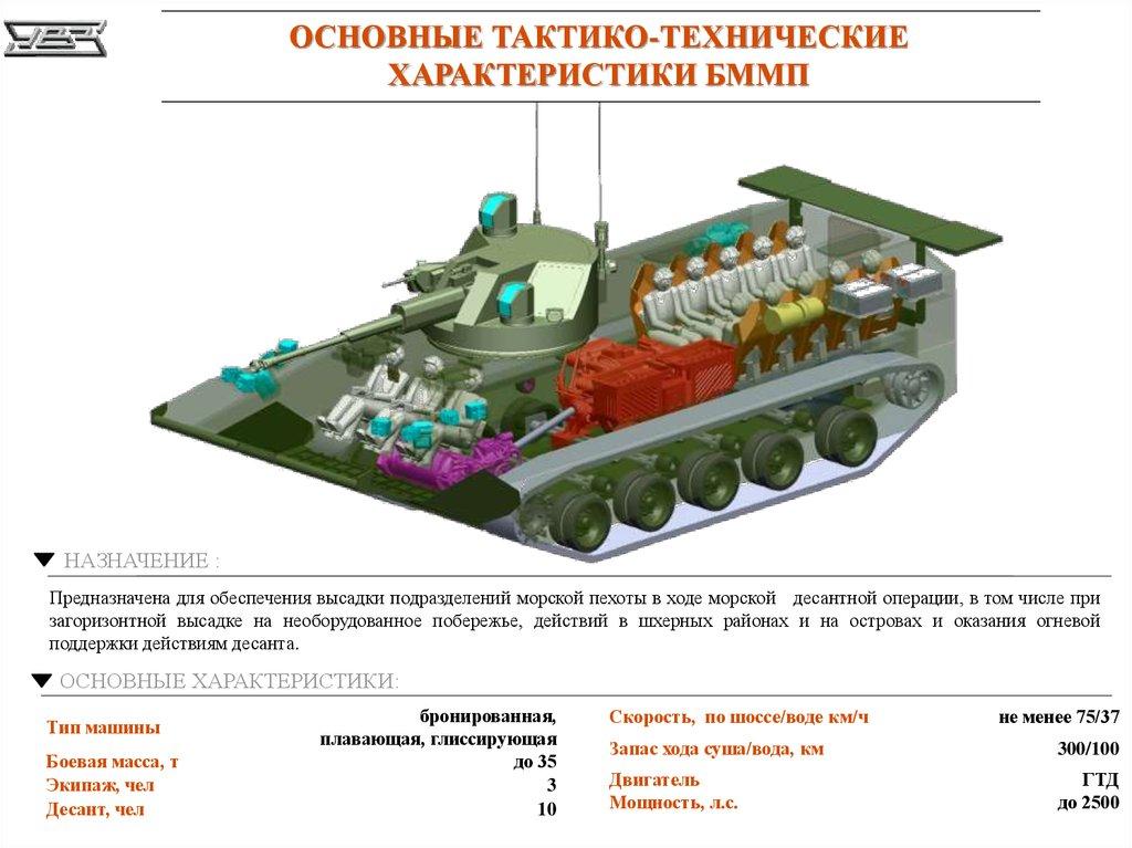 Marine Assault vehicle (platform BMMP) 1032380_original
