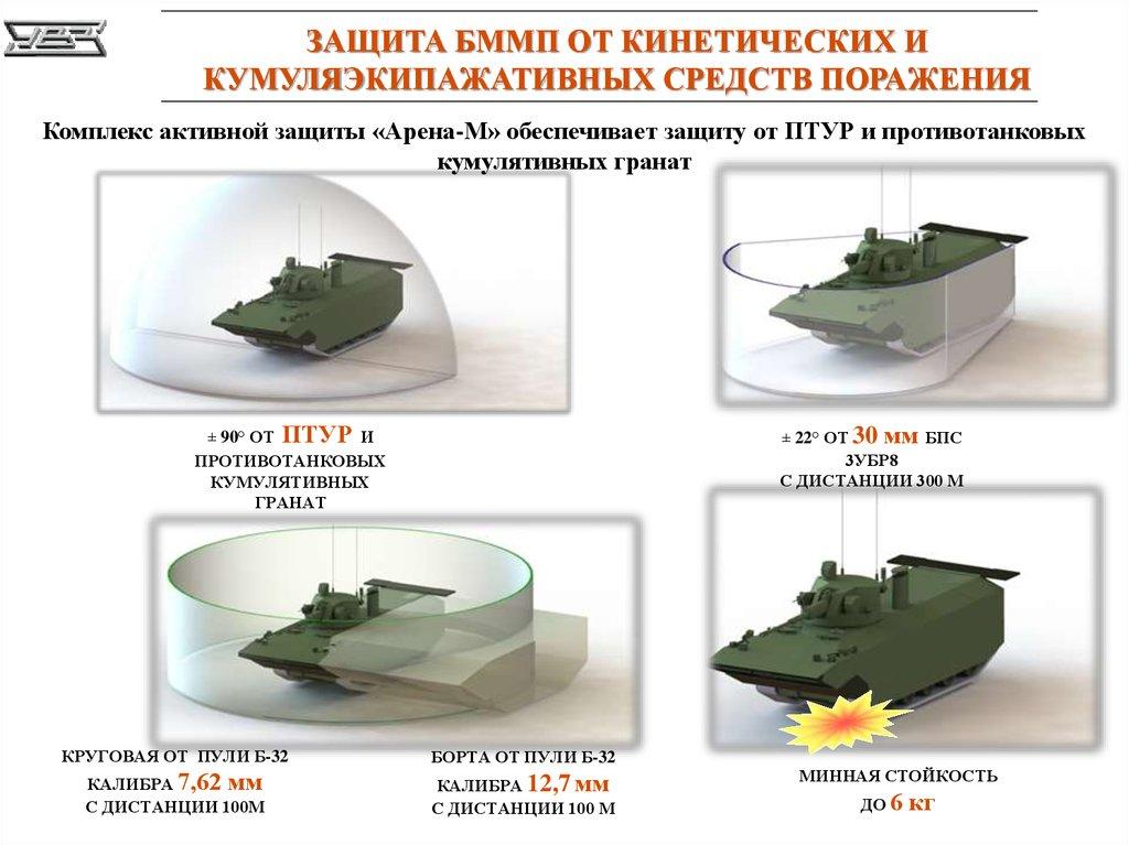 Marine Assault vehicle (platform BMMP) 1033499_original