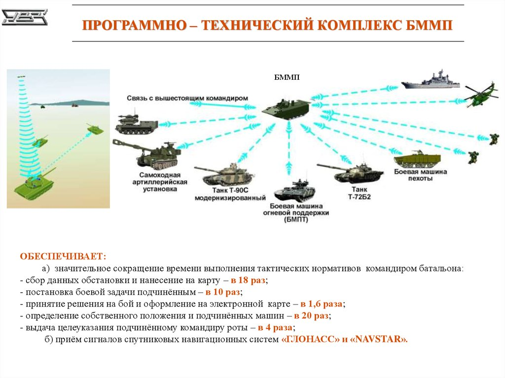 Marine Assault vehicle (platform BMMP) 1034505_original