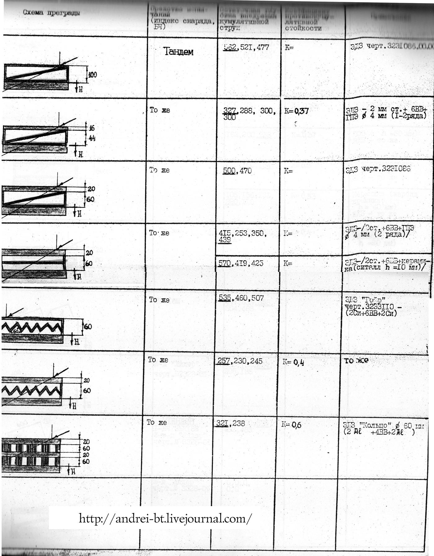 бпс-15-0,35 схема