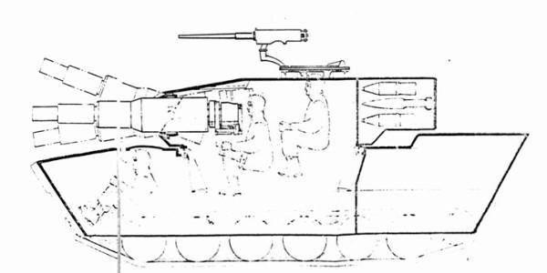 Американские танки 60-х. Рождение концепции «Абрамса».