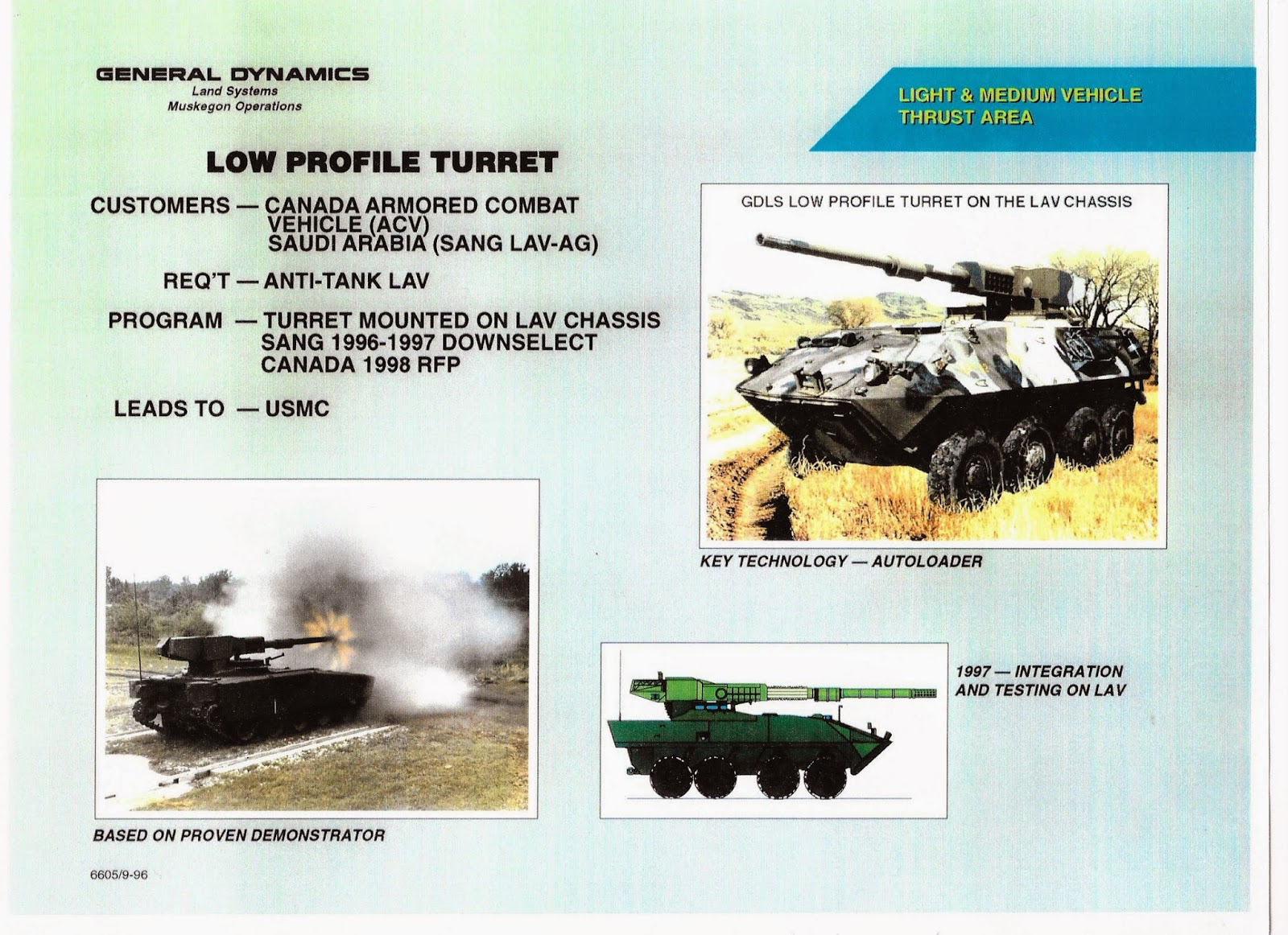 Low Profile Turret