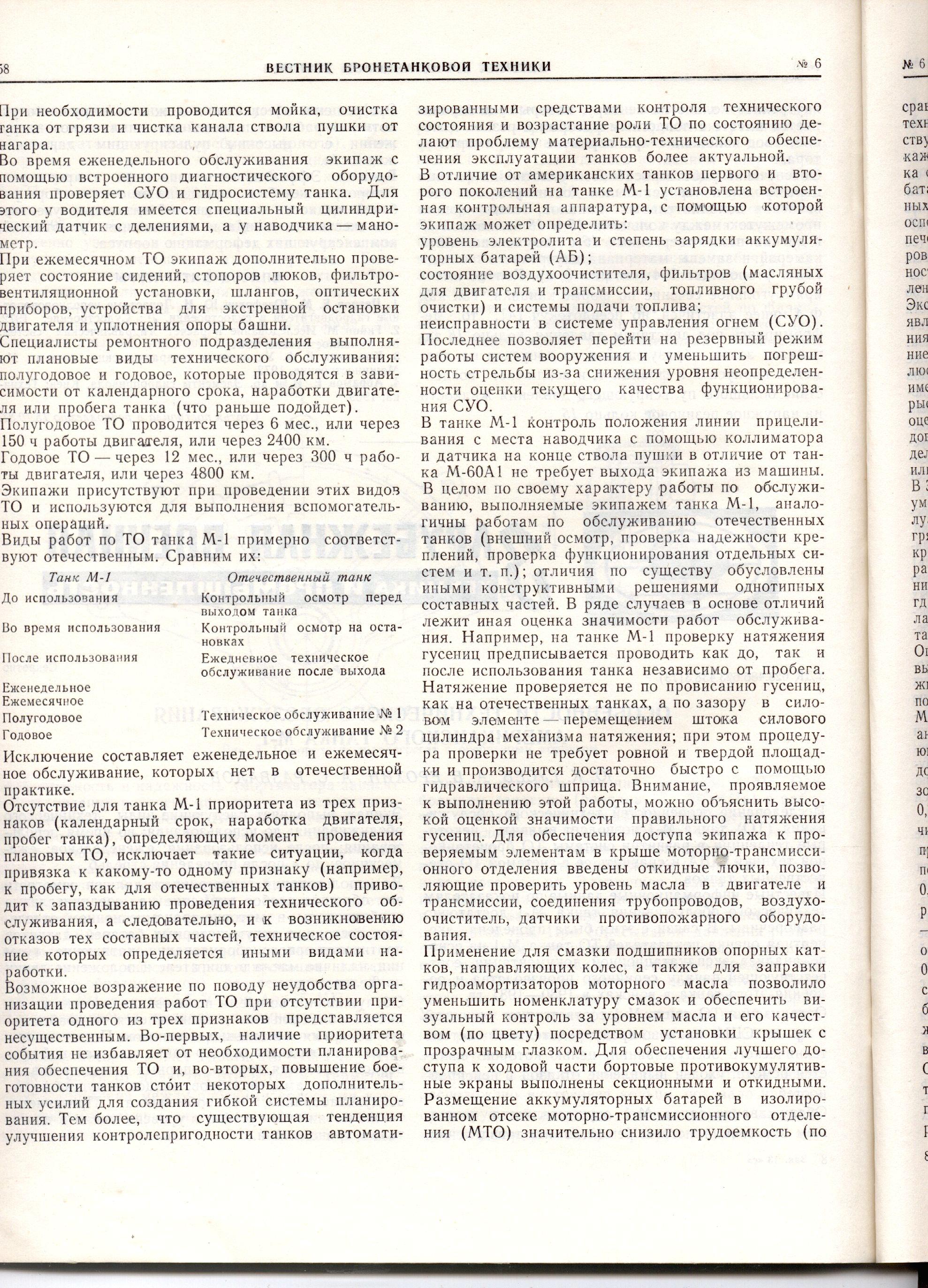 Лист 11