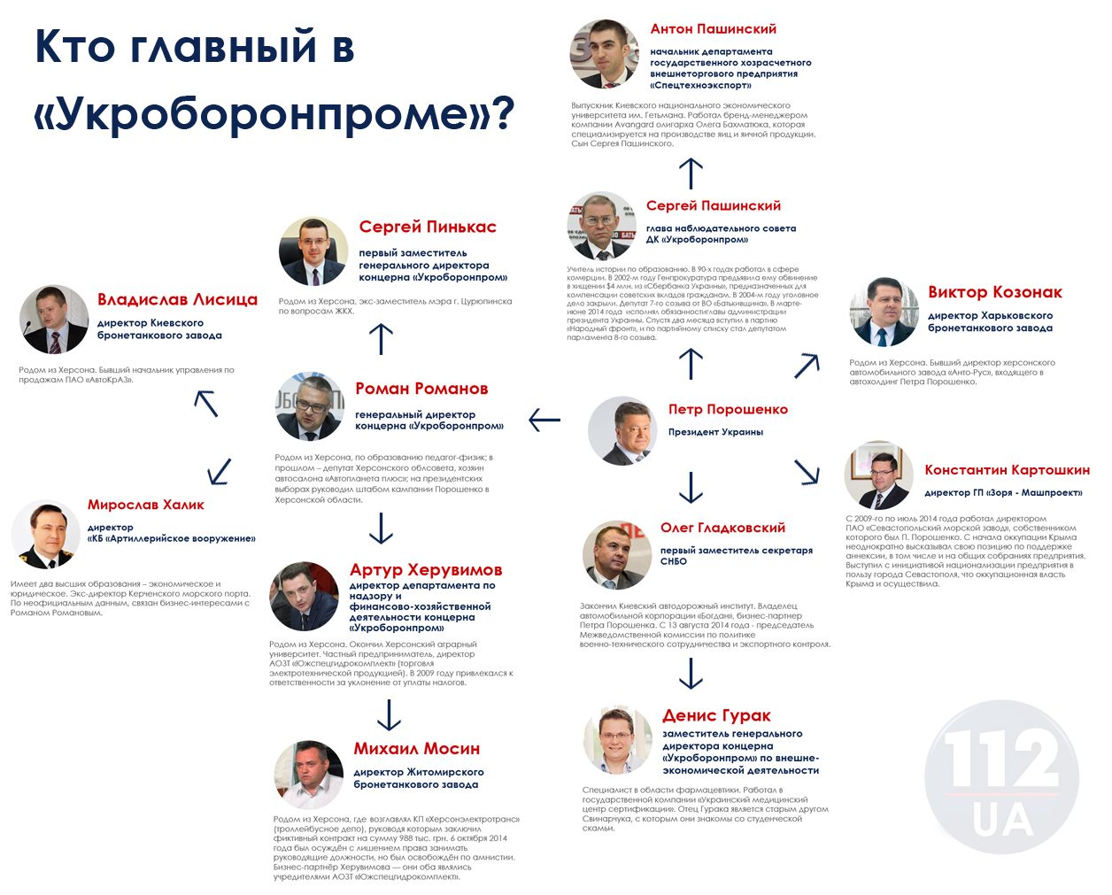 """В Евросоюзе раскритиковали российский закон о """"нежелательных организациях"""" - Цензор.НЕТ 3010"""