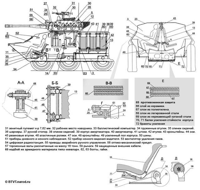 вооружением (Фаларик-90,