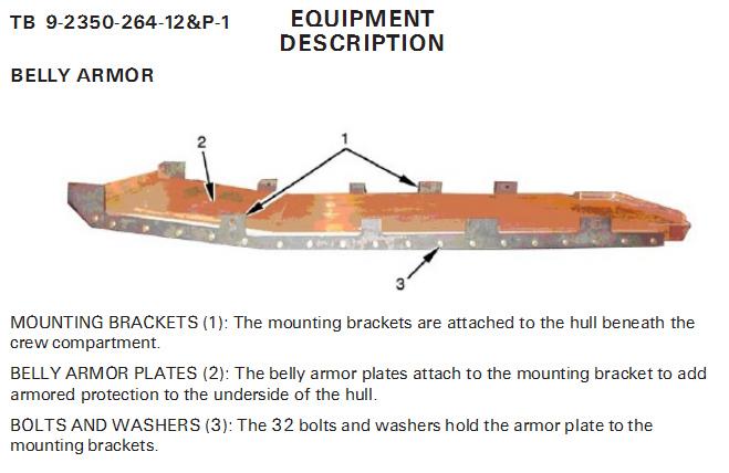 Инструкция по эксплуатации танка абрамс