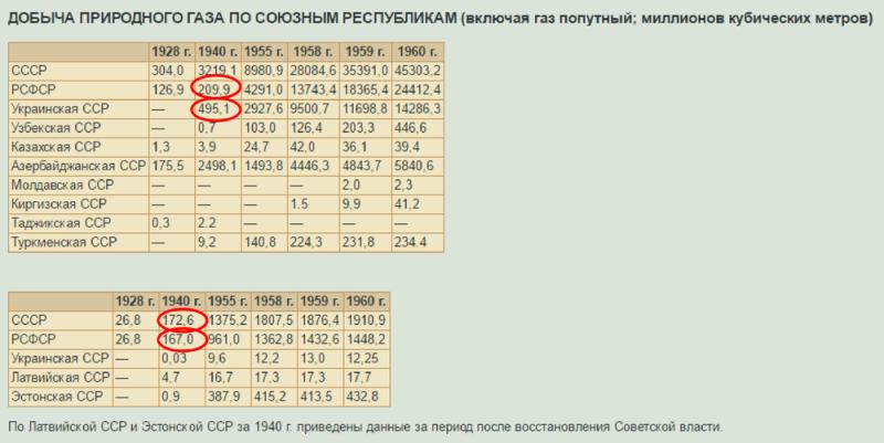 picture_dobicha-gaza-v-ukrai_5054_p0