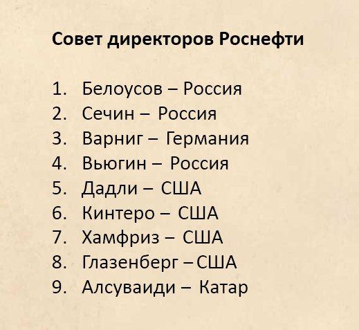 Роснефть-гордость и опора воровской банды путина и принадлежит не народу,а только ей и её друзьям за бугром