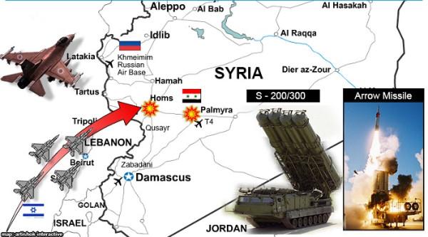 syria-Israel-russia