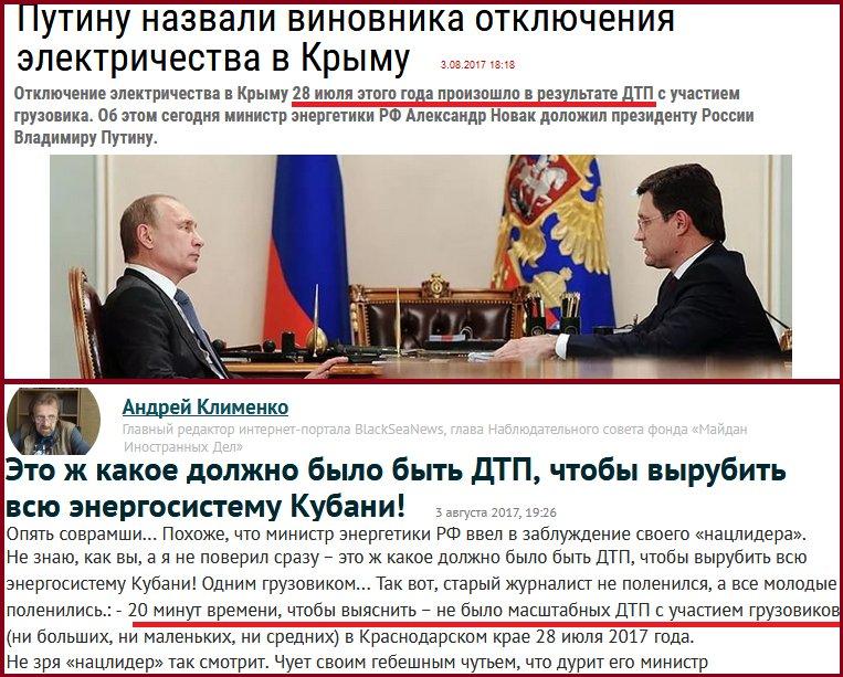 Российский премьер Медведев сегодня приедет в оккупированный Крым - Цензор.НЕТ 9297