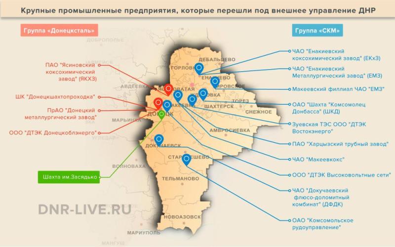 Новый отжим пурашистами украинских предприятий-теперь они будут работать на януковоща