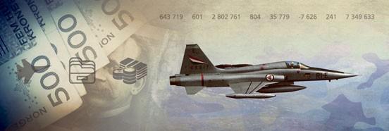 Расследование продаж истребителей F-5, выведенных из эксплуатации ВВС Норвегии