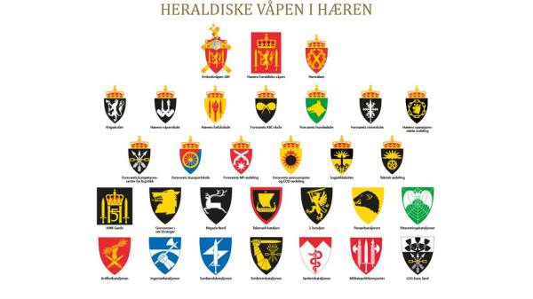 Heraldisk-oversikt_Page_10