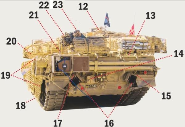 Scandinavian countries militaries 445830_600