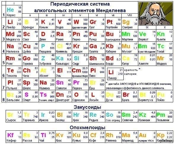 Гексациклогексилциклогексан  chemistry,literature