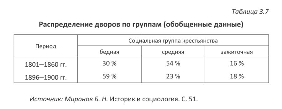 Mironov_table3_7.png
