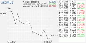graph-dm.php