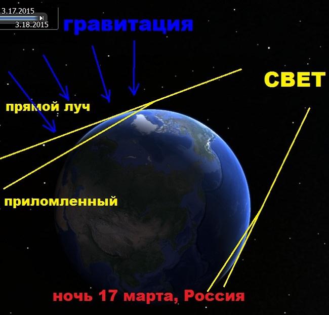 map_grav