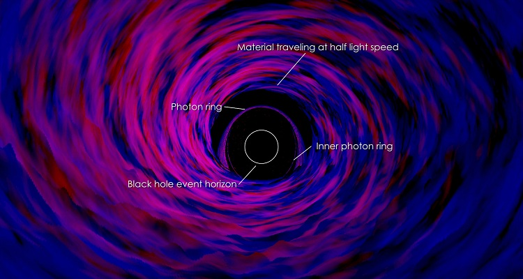black-hole-observations
